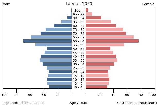 Human Population 26811774 moreover World Map Scaled Population Size further A01001 besides Inequality as well 5774. on demographic transition